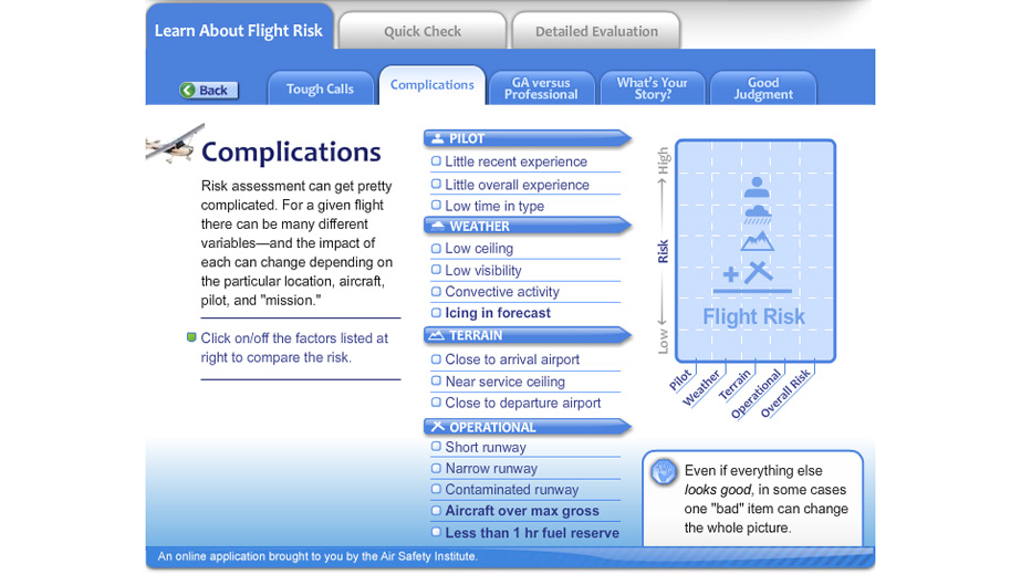 Air Safety Institute's Flight Risk Evaluator.