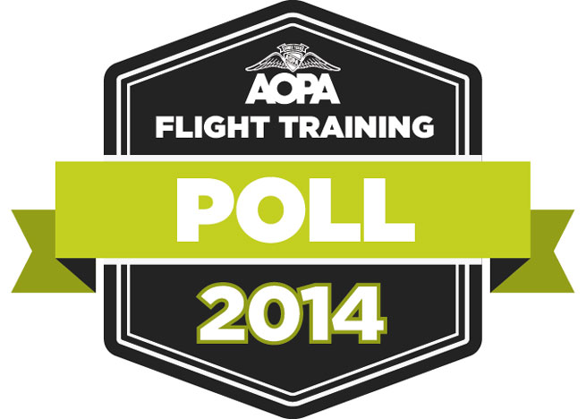 The Flight Training Poll allows AOPA to hear about flight training experiences firsthand from pilots and student pilots.